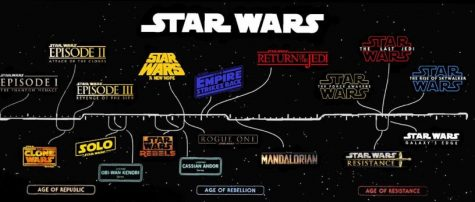 A Lifetime Of Star Wars Obsession Grows With The Mandalorian The Tribe Tribune